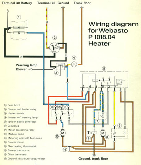 porsche 997 wiring diagrams gas heaters - pelican parts forums porsche webasto wiring diagrams
