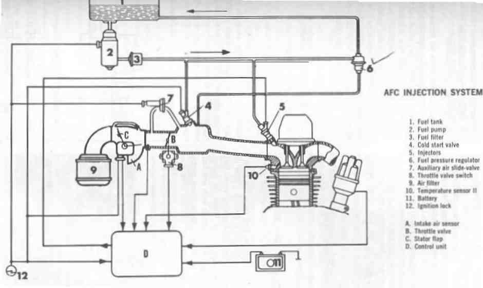 1966 Porsche 912 Wiring Diagram. Porsche. Wiring Diagrams Instructions