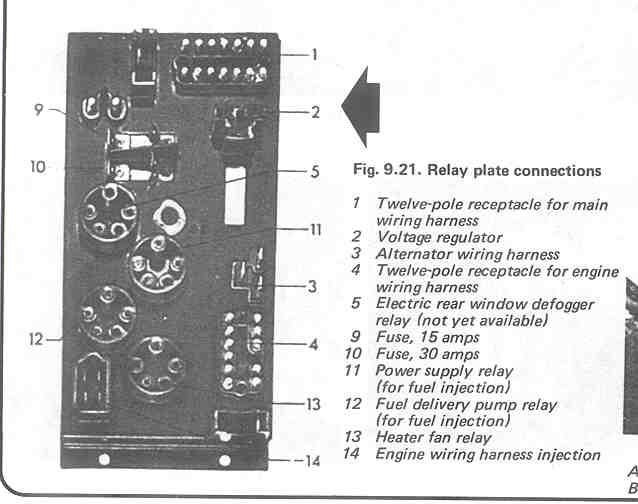 Remarkable Porsche 914 Fuel Pump Wiring Basic Electronics Wiring Diagram Wiring 101 Vihapipaaccommodationcom