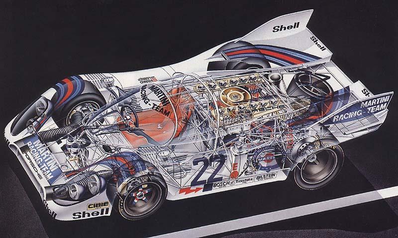917porschecutaway.jpg