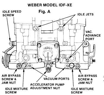 Checking exhaust gas recirculation and air mass meter function additionally Removing and installing e Box on left side of engine  partment  engine  partment e Box together with Despiece Carburador Nikki Chevrolet Luv 11 in addition Golf Cart Light Bulbs furthermore T607046 Diagram serpentine belt. on wiring diagram vw golf 6