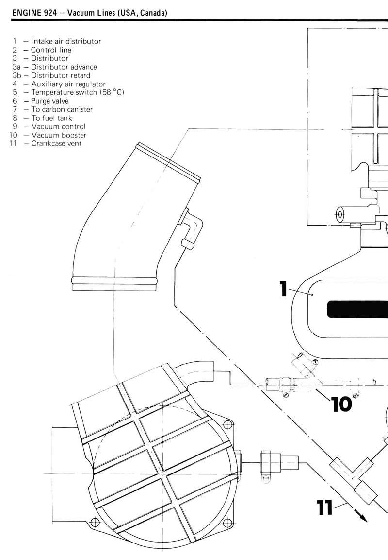 porsche 928 vacuum flow diagram