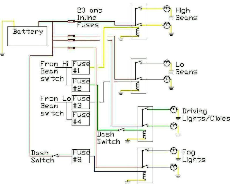 Headlight relays where are the wires to the headlights Rennlist