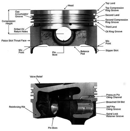 Early 2 liter heads, detonation and piston design - Pelican Parts ...