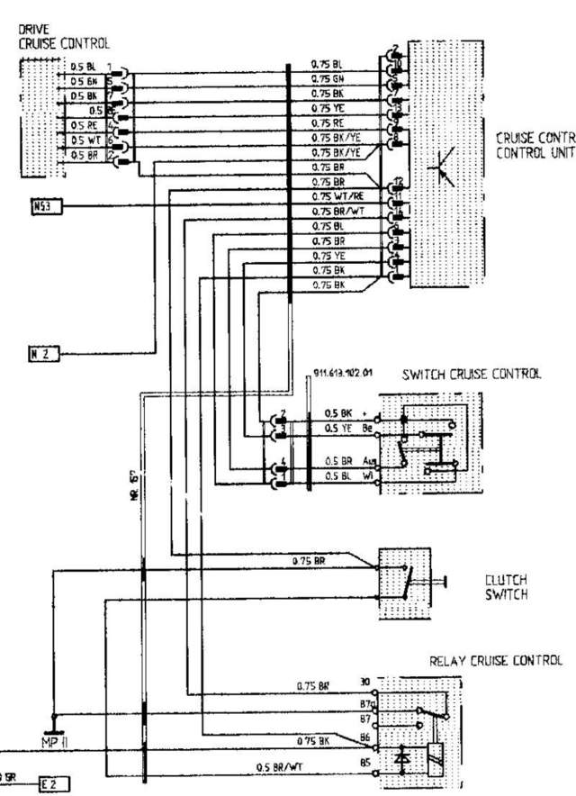 2000 porsche 911 relay diagram html