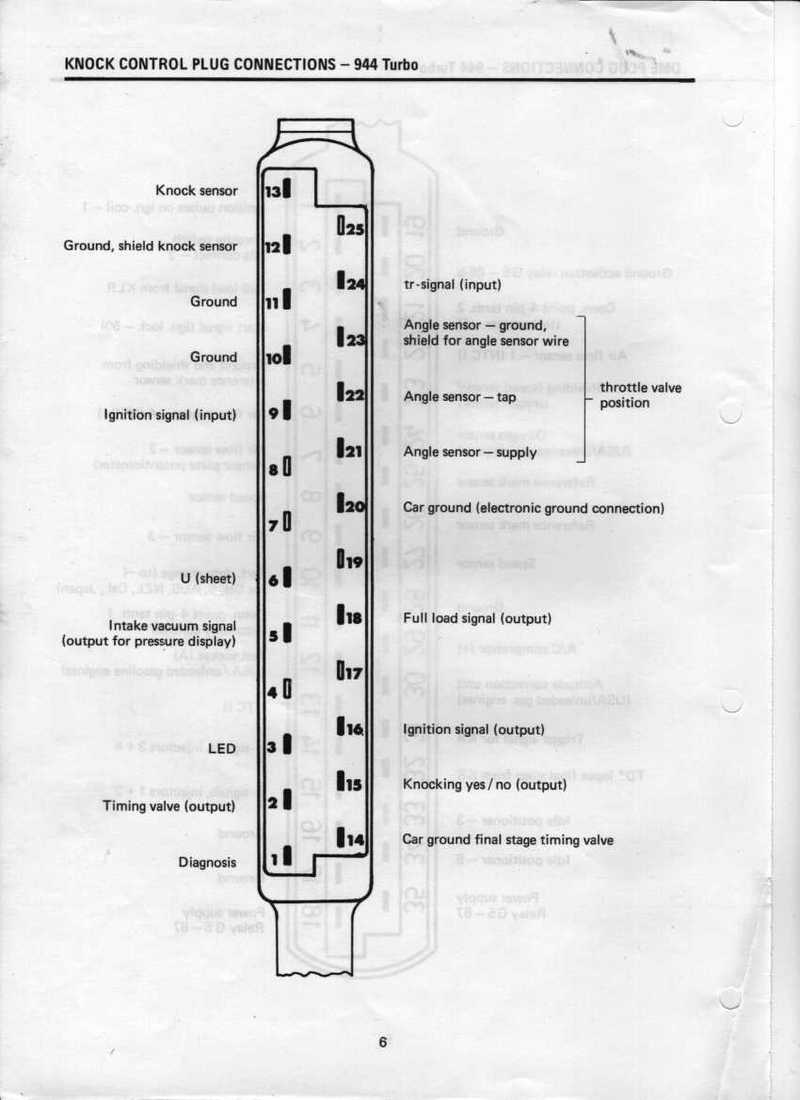 dme/klr pin diagram? - pelican parts forums 2005 nissan altima wiring diagram #9