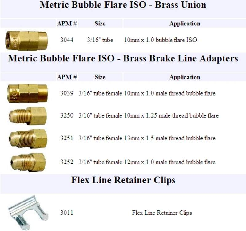 Brake lines how-to? - Pelican Parts Forums