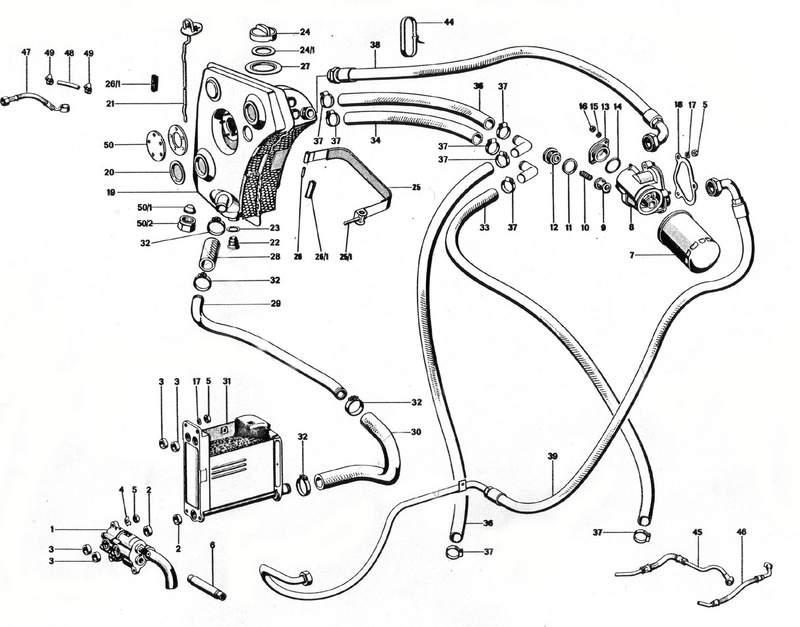porsche 911 oil flow diagram