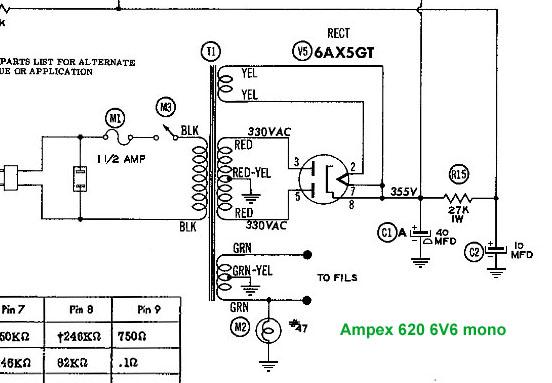 magnavox amp93