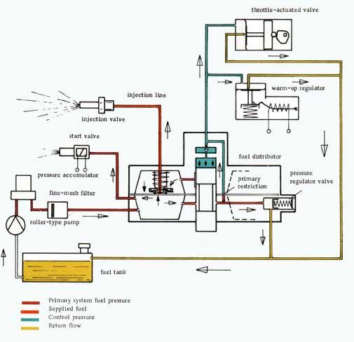 89 Bmw Wiring Diagram Get Free Image About Wiring Diagram