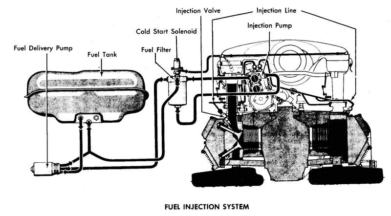 1969 porsche 912 wiring diagram  porsche  auto wiring diagram