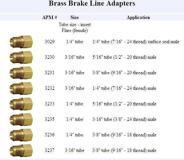 Brake Line Diameter : Brake lines how to pelican parts forums