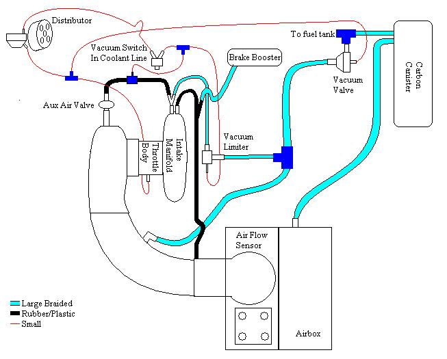 Clutch 04 besides 2018 Subaru 7 Seater moreover 394214 77 924 Vacuum Line Diagram further Rice ramblings 3 additionally 509064 Ac Help Needed Urgently Wiring Figured Out New Problem. on porsche 928 parts diagrams