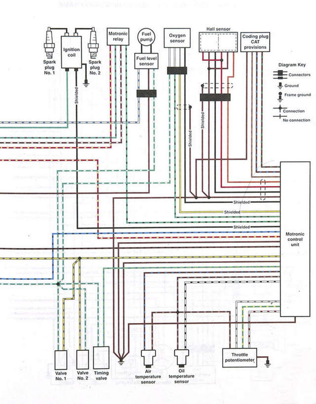 Wiring Zumo To Switched Power