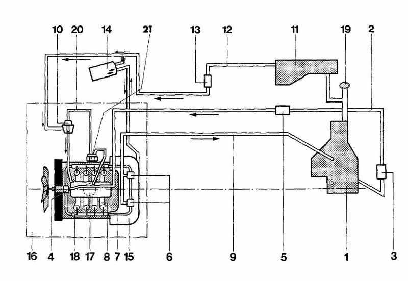 429074 Charcoal Cannister moreover 174753 My Cis Diagram as well Drawings exploded views moreover 1998 Porsche Boxster Vacuum Diagram in addition 92 Mercury Capri Wiring Diagram. on porsche 928 egr valve