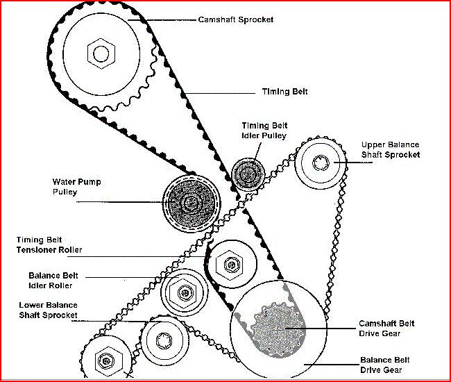 Porsche 996 Wiring Diagram moreover 1968 Chevy Truck Engine Specs together with Porsche 924 Ignition Wiring Diagram also Porsche 996 Engine Diagram Water Pump additionally 2005 Sterling Acterra Wiring Diagrams. on 2001 boxster engine diagram html