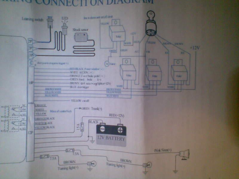 Project 92  Alarm System Install    Upgrade