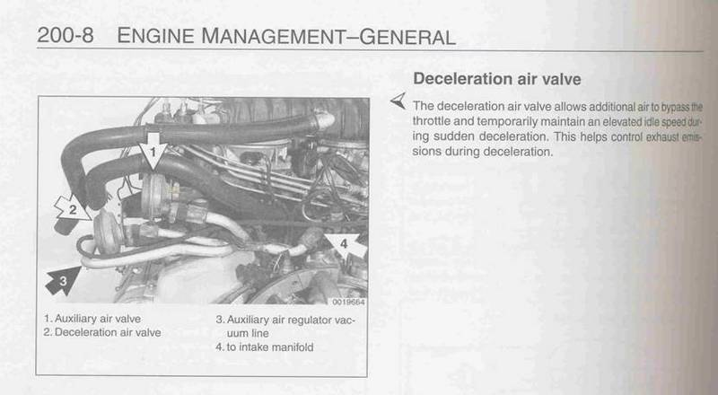 need  81 SC    vacuum       diagram     Pelican Parts Forums