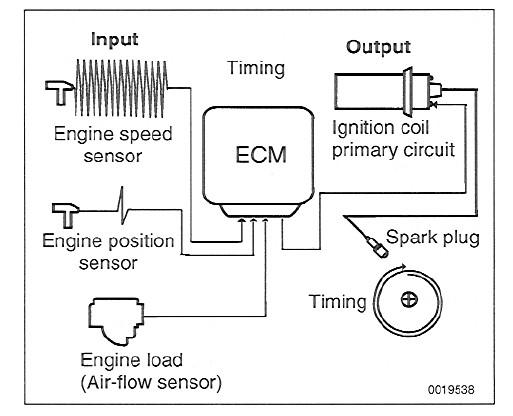porsche boxster engine diagram 02  porsche  auto wiring