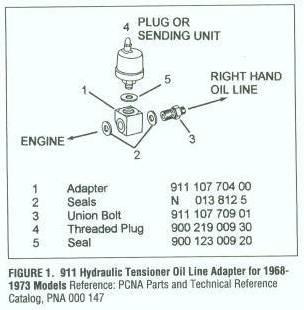 vdo electronic sdometer wiring diagram vdo automotive wiring vdo electronic sdometer wiring diagram oil sender block diagram10883059571235952845