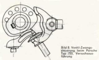 porsche with desmodromic valves