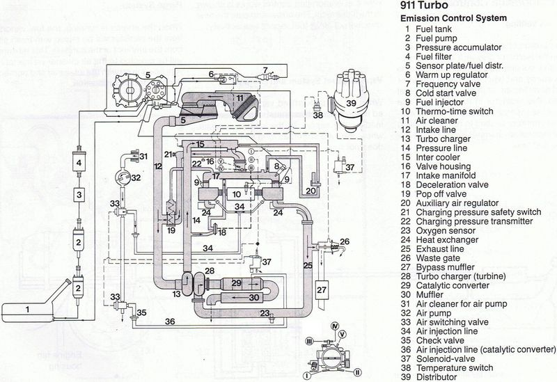 1999 jeep wrangler wiring diagram wirdig 1979 porsche 930 engine wiring