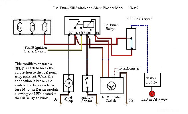 kill switch wiring diagram boat wiring schematics and diagrams rev kill switch wiring diagram car