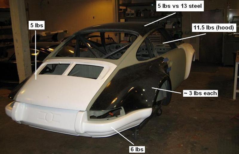 69 Gt3 Cup Rennlist Porsche Discussion Forums