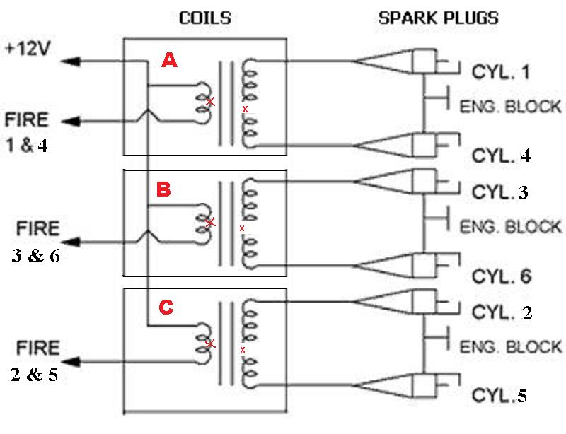 COP_WasteSparkDiagram1263829594  Cyclinder Ford Coil Pack Wiring Diagram on