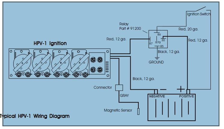 Electrical help with Electromotive wiring please - Pelican Parts Forums