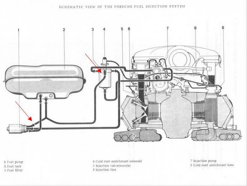 Porsche Mfi Fuel Pump Conversion Page 2 Pelican Parts Forums