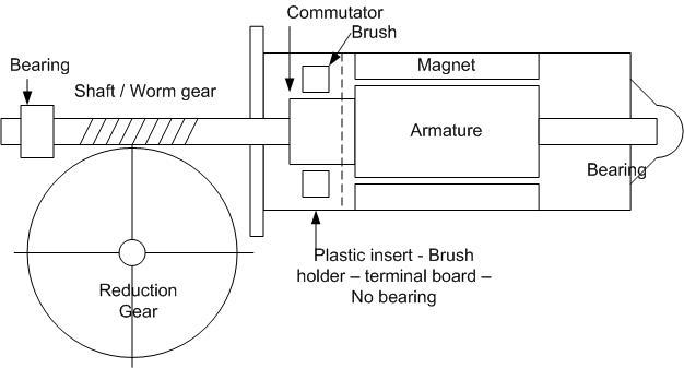 Power Window Project - Motor Question