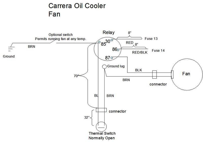 1975 911 Carrera Overheating