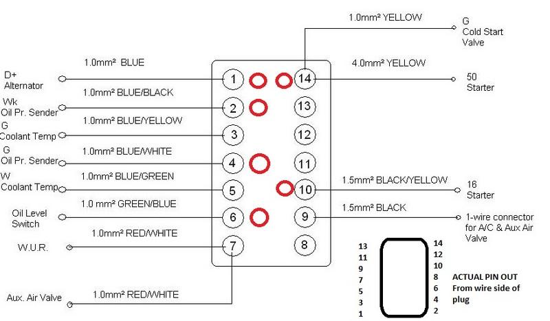Red Light Under Alternator Gage