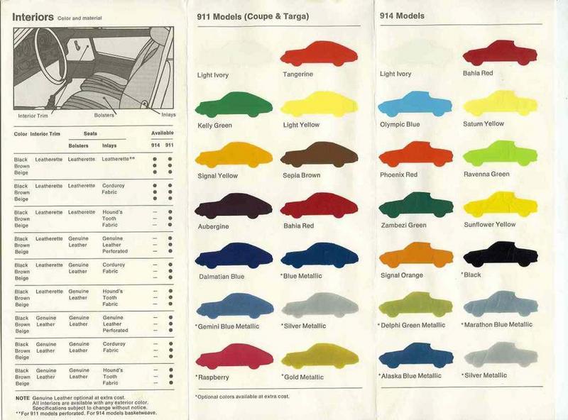 All Porsche Models