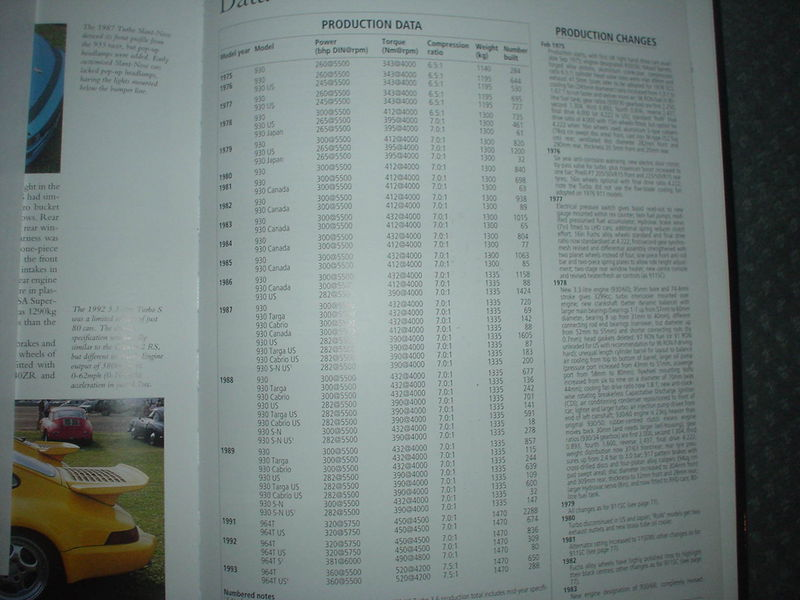 930 Production numbers between 1975-89 available? - Pelican