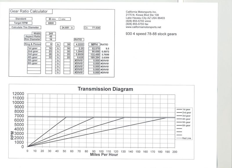 Gear Ratio Calculator - Pelican Parts Forums