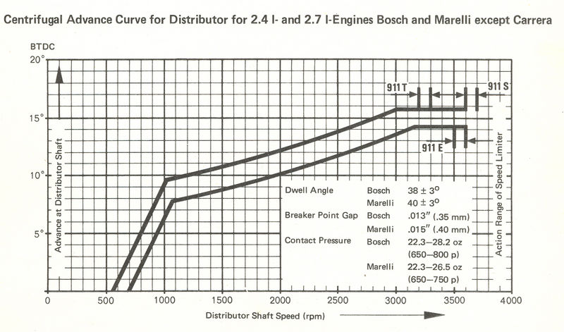 Timing A 2 4 Mfi T Pelican Parts Technical Bbs