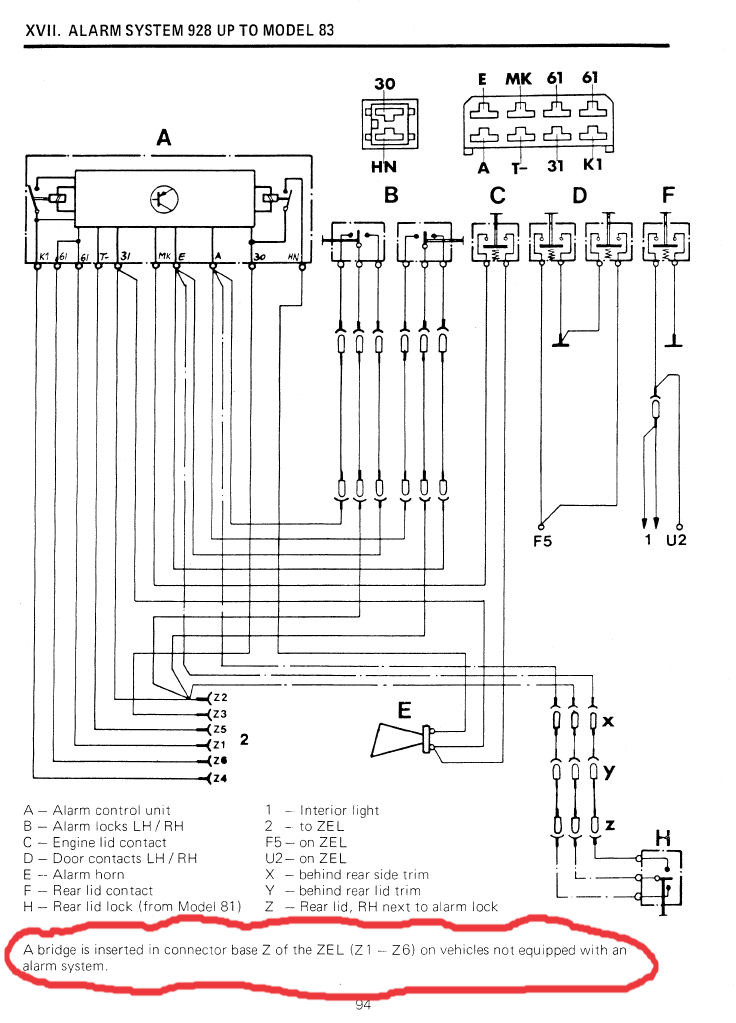 Alarm+up+til+831294743648 wiring diagram 1984 winnebago chieftain readingrat net  at creativeand.co