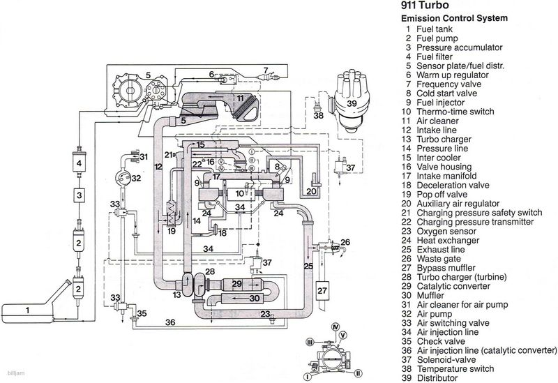 porsche 911 turbo vacuum diagram