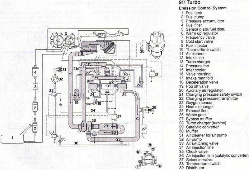 decel valve