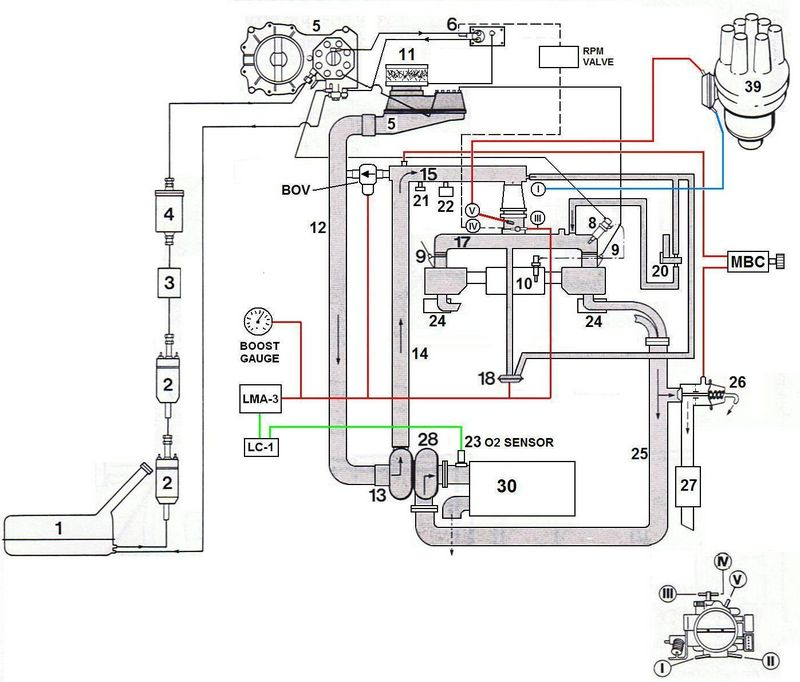 porsche 911 turbo engine diagram