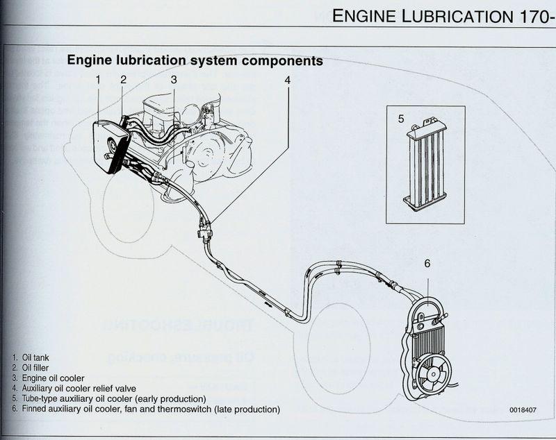4 3 engine oil cooler diagram schematics wiring diagrams u2022 rh seniorlivinguniversity co 97 4.3 Vortec Diagram Chevy 4.3 Vacuum Diagram