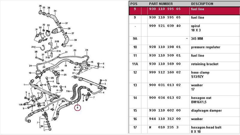 porsche 930 engine number location
