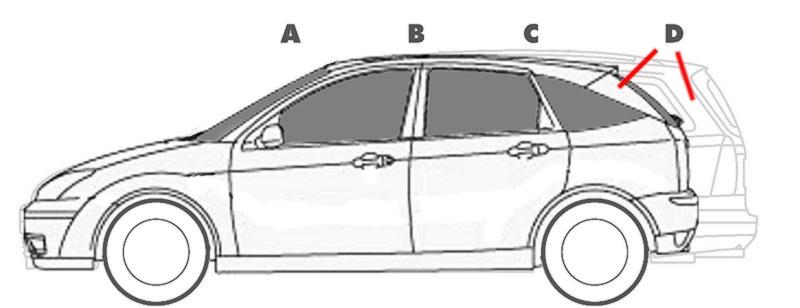 hatchback vs  wagon