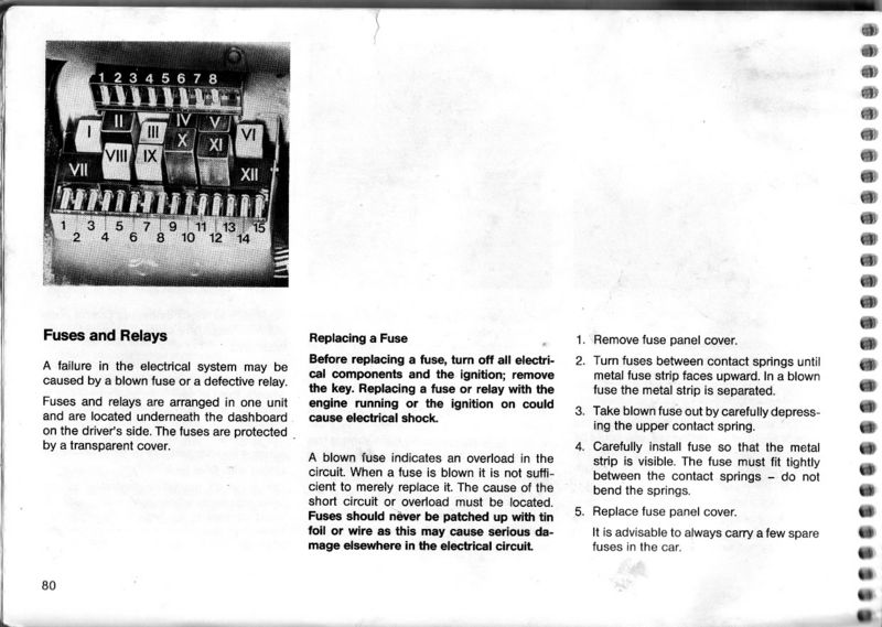 a favor from the early 944 924s guys pelican parts technical bbs this is from my 87 924s owners manual the fuses relays are listed