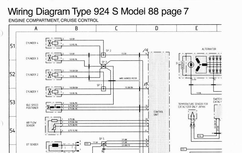 head scratcher pelican parts technical bbs porsche 944 fiberglass parts according to the wsm electrical chart, pin 15 on (big main) 35pin plug controls injectors 1 & 2