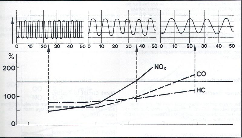 o2 sensor simulator schematic  o2  free engine image for Coil Wiring Diagram OBD2 oxygen sensor 31302217333