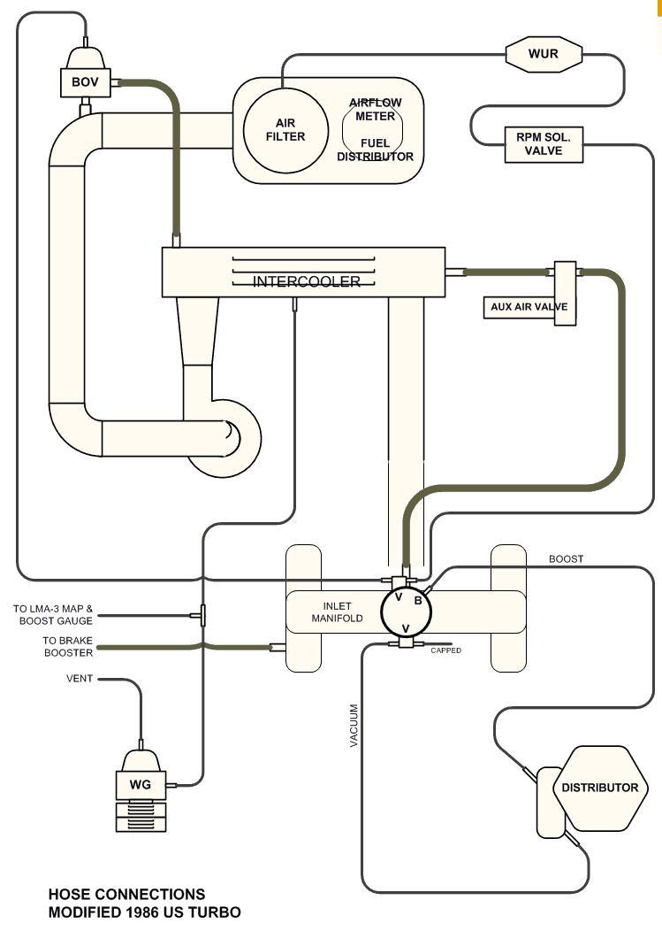 78 Sc Turbo Conversion Begins Page 2 Pelican Parts Forums 1983 Porsche 911 Wiring Diagram