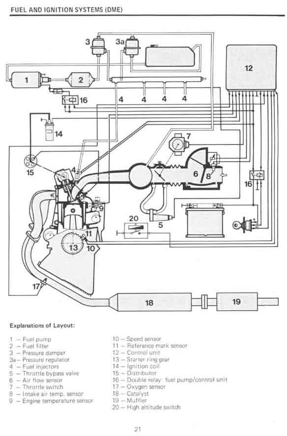 Porsche 997 Turbo Wiring Diagram further Porsche 928 Schaltplan further 1978 Porsche 928 Engine Wiring Diagram additionally Porsche 944 Wiring Diagram Pdf likewise AT0t 9478. on porsche 928 ecu